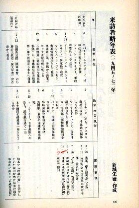 琉文21 » 田辺泰