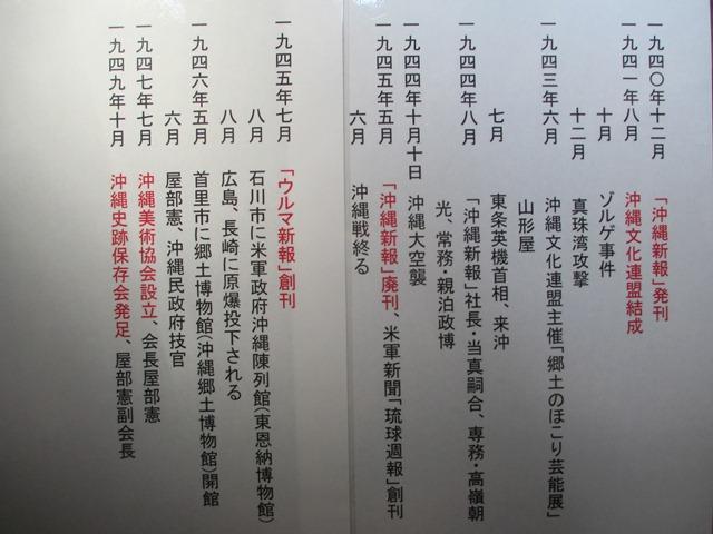琉文21 » 敗戦後の琉球弧の雑誌...
